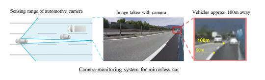 Camera Monitoring System for Mirrorless Cars