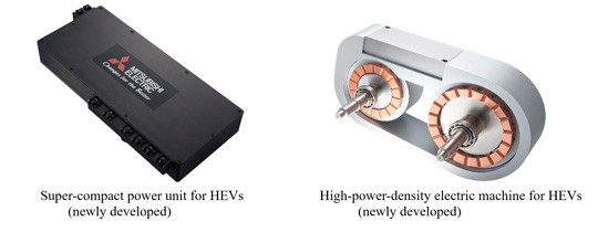Newly developed super-compact power unit and high-power-density electric machine