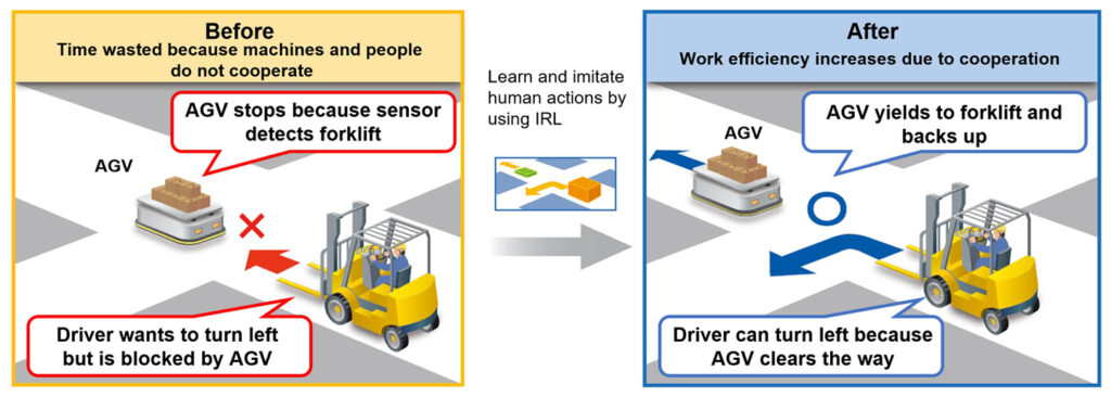 Example of cooperative AI deployed in AGV